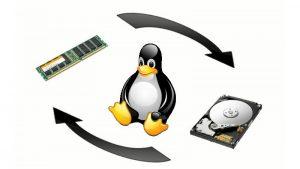 linux swap