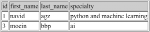 python_db6