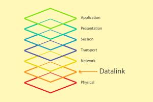 datalink-OSI