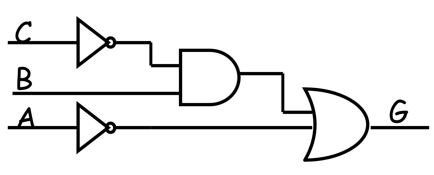 arya G=A' + B•C'